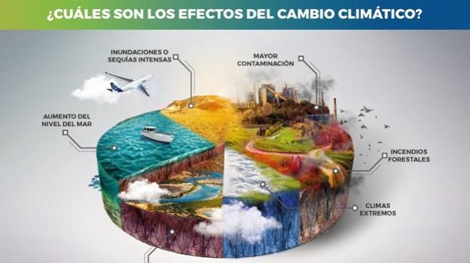 Jalisco será sede de la Cumbre de Cambio Climático de Las Américas