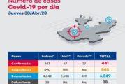 Se reportan en Jalisco 21 casos nuevos de COVID-19 y tres defunciones