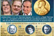 Otorgan Nobel de Física a tres científicos por hallazgos sobre agujeros negros