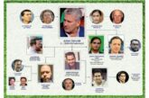 Destapan red de corrupción encabezada por Greg Taylor, dueño del Querétaro