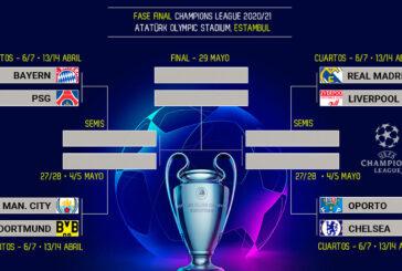 Cruces de alto calibre en los cuartos de final de la Champions