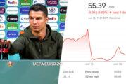 Coca Cola tiene pérdidas millonarias por el 'desprecio' de Cristiano Ronaldo
