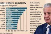 El Financial Times publica encuesta que ubica a AMLO como el segundo presidente mejor evaluado de 13